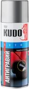 Kudo Auto антигравий защита от сколов