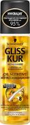 Gliss Kur Oil Nutritive экспресс-кондиционер для секущихся волос